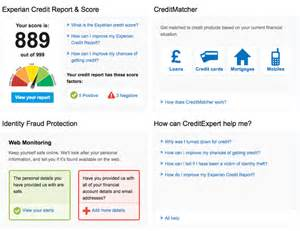 Free Experian Credit Report (Worth